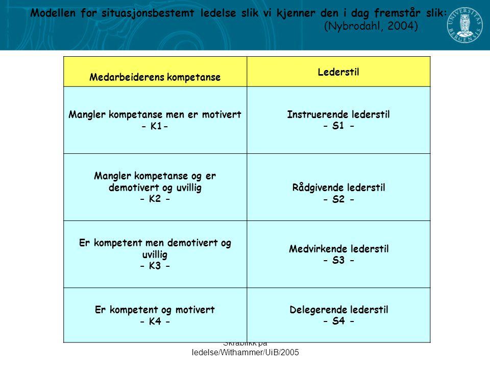 Skråblikk på ledelse/Withammer/UiB/2005 Modellen for situasjonsbestemt ledelse slik vi kjenner den i dag fremstår slik: (Nybrodahl, 2004) Medarbeiderens kompetanse Lederstil Mangler kompetanse men er motivert - K1- Instruerende lederstil - S1 - Mangler kompetanse og er demotivert og uvillig - K2 - Rådgivende lederstil - S2 - Er kompetent men demotivert og uvillig - K3 - Medvirkende lederstil - S3 - Er kompetent og motivert - K4 - Delegerende lederstil - S4 -