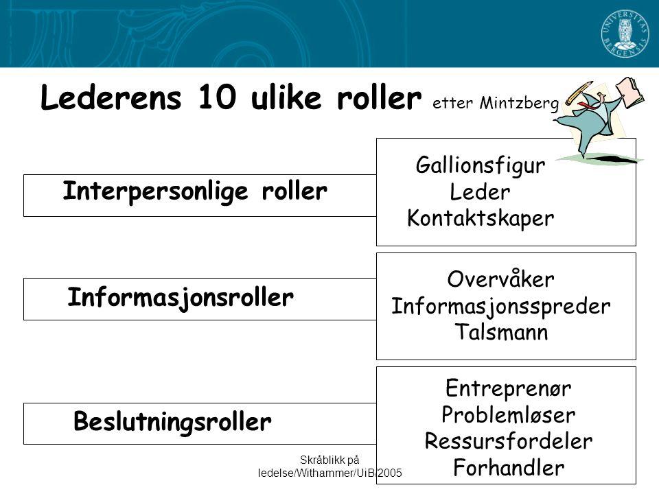 Skråblikk på ledelse/Withammer/UiB/2005 Lederens 10 ulike roller etter Mintzberg Interpersonlige roller Gallionsfigur Leder Kontaktskaper Informasjons