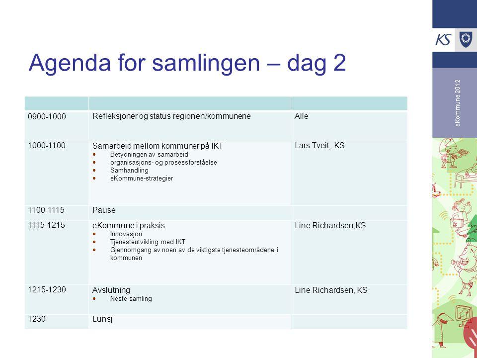 eKommune 2012 Agenda for samlingen – dag 2 0900-1000 Refleksjoner og status regionen/kommuneneAlle 1000-1100Samarbeid mellom kommuner på IKT  Betydni