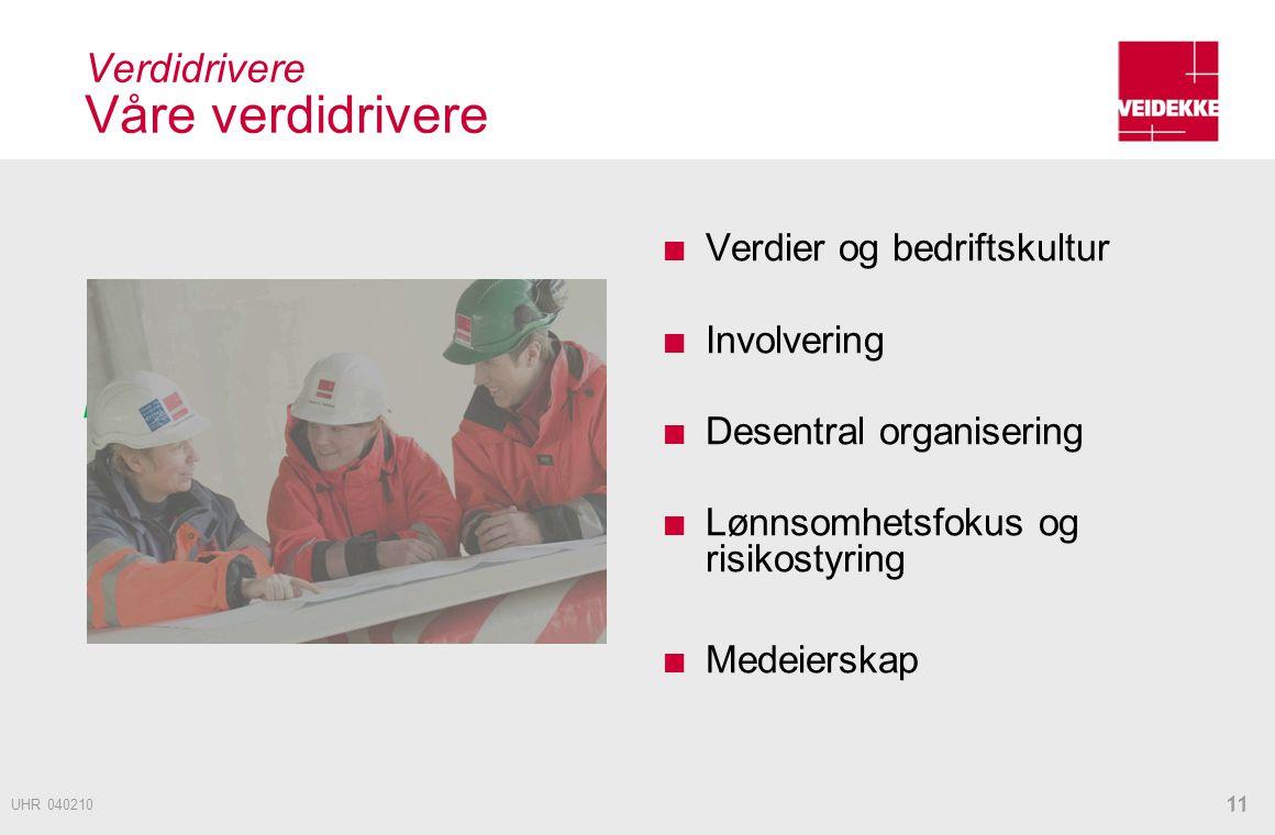 Verdidrivere Våre verdidrivere Verdier og bedriftskultur Involvering Desentral organisering Lønnsomhetsfokus og risikostyring Medeierskap 11 UHR 04021