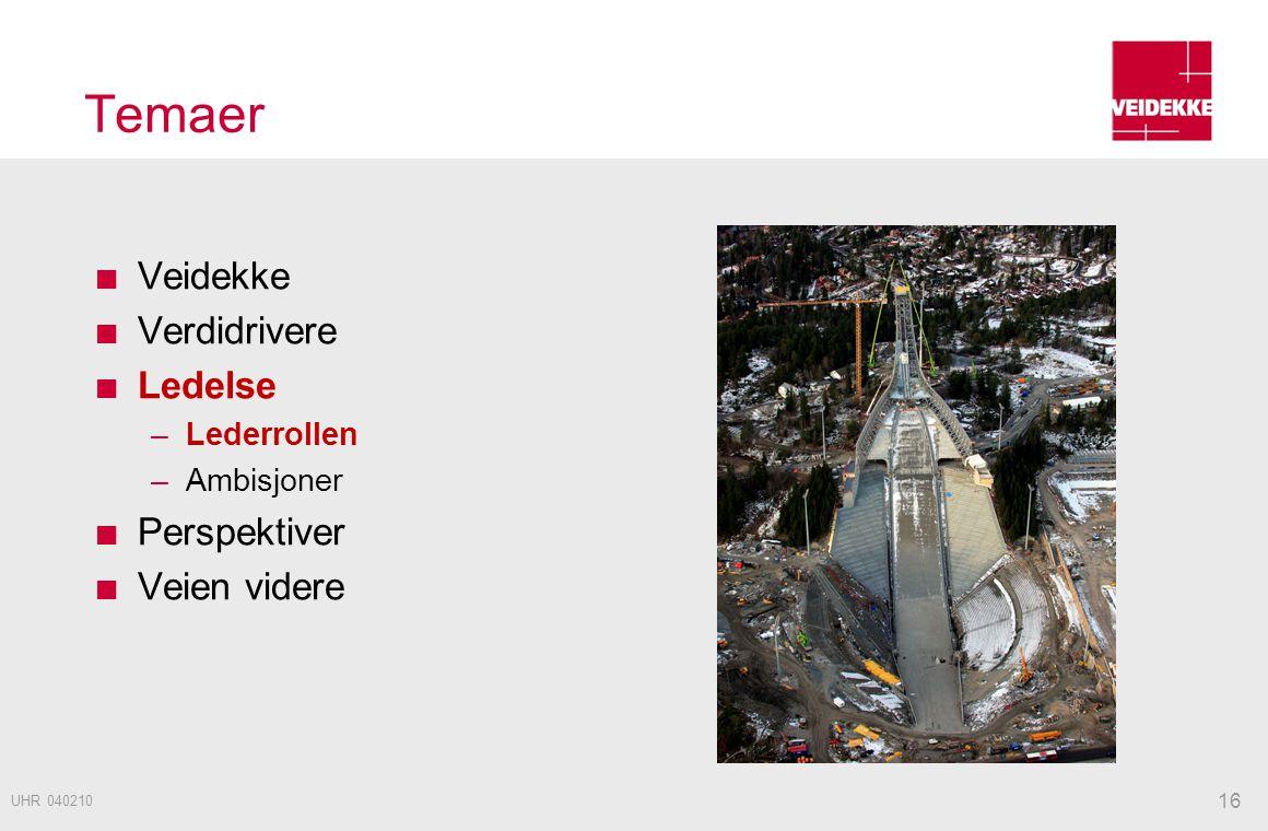 Temaer Veidekke Verdidrivere Ledelse –Lederrollen –Ambisjoner Perspektiver Veien videre 16 UHR 040210