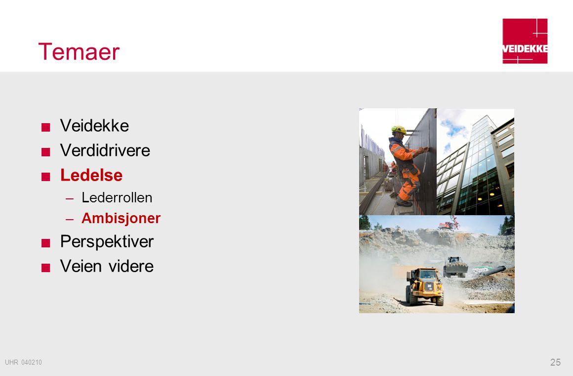 Temaer Veidekke Verdidrivere Ledelse –Lederrollen –Ambisjoner Perspektiver Veien videre 25 UHR 040210