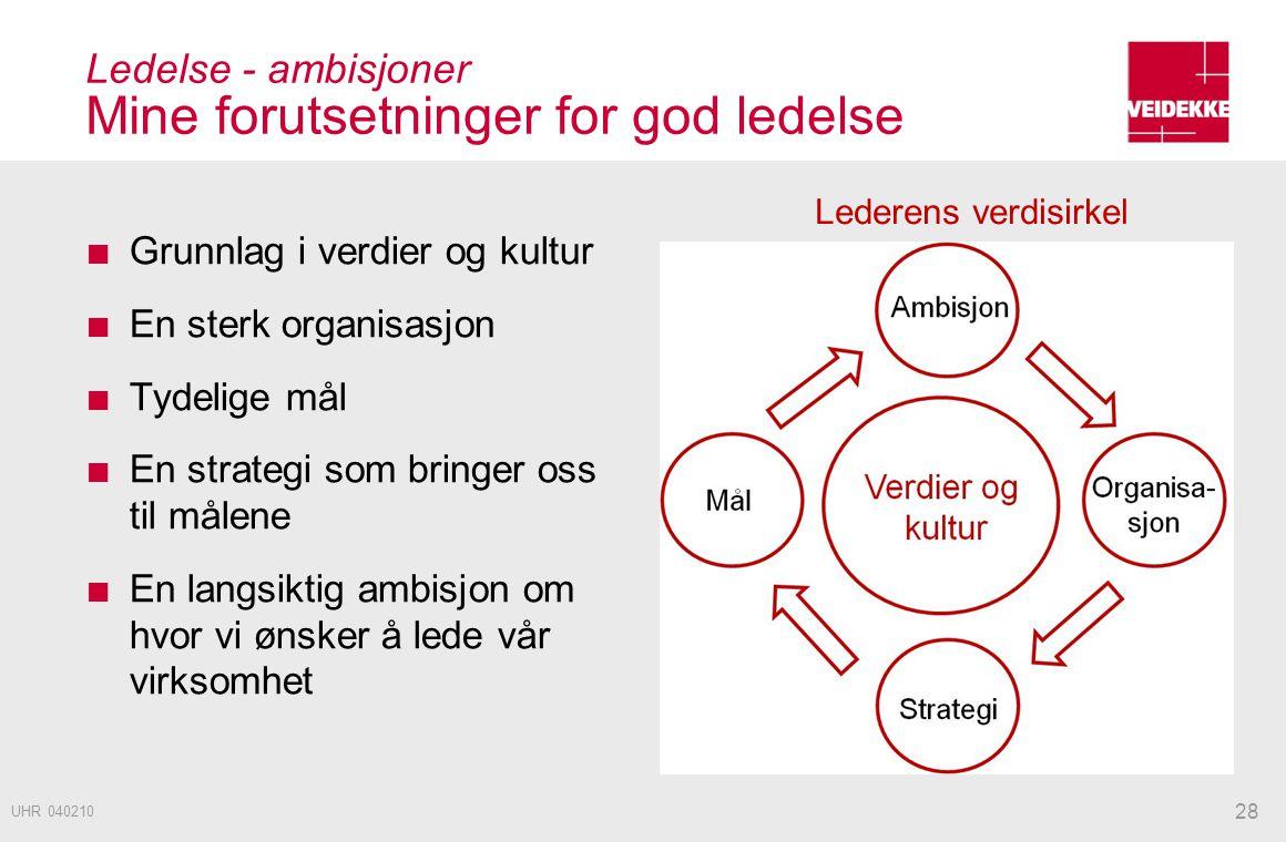 Ledelse - ambisjoner Mine forutsetninger for god ledelse Grunnlag i verdier og kultur En sterk organisasjon Tydelige mål En strategi som bringer oss t