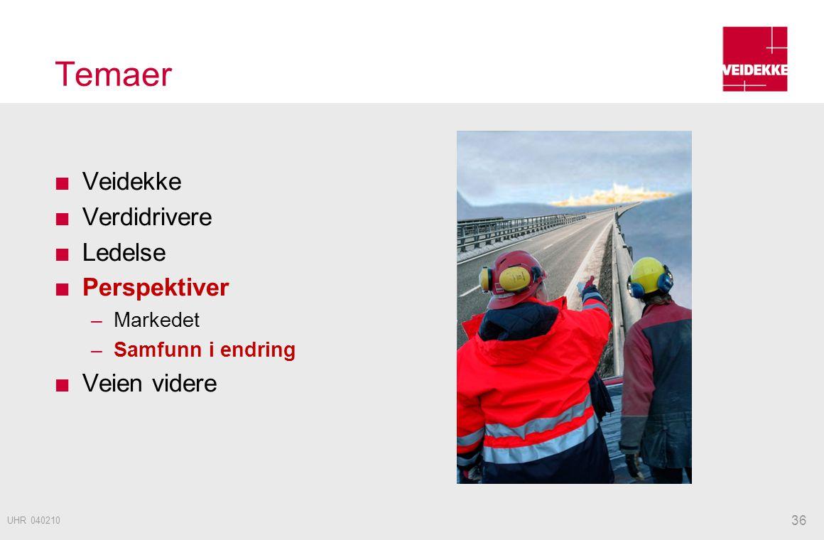 Temaer Veidekke Verdidrivere Ledelse Perspektiver –Markedet –Samfunn i endring Veien videre 36 UHR 040210
