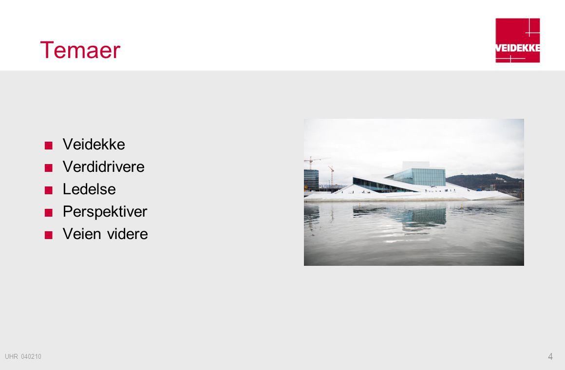 Temaer Veidekke Verdidrivere Ledelse Perspektiver Veien videre 4 UHR 040210