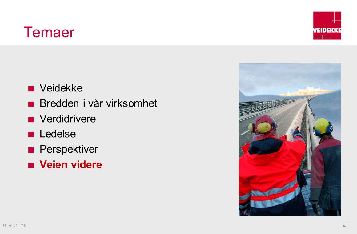 Temaer Veidekke Bredden i vår virksomhet Verdidrivere Ledelse Perspektiver Veien videre 41 UHR 040210