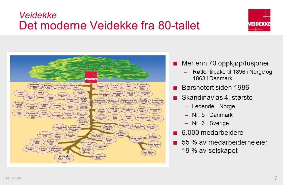 777 Mer enn 70 oppkjøp/fusjoner –Røtter tilbake til 1896 i Norge og 1863 i Danmark Børsnotert siden 1986 Skandinavias 4. største –Ledende i Norge –Nr.