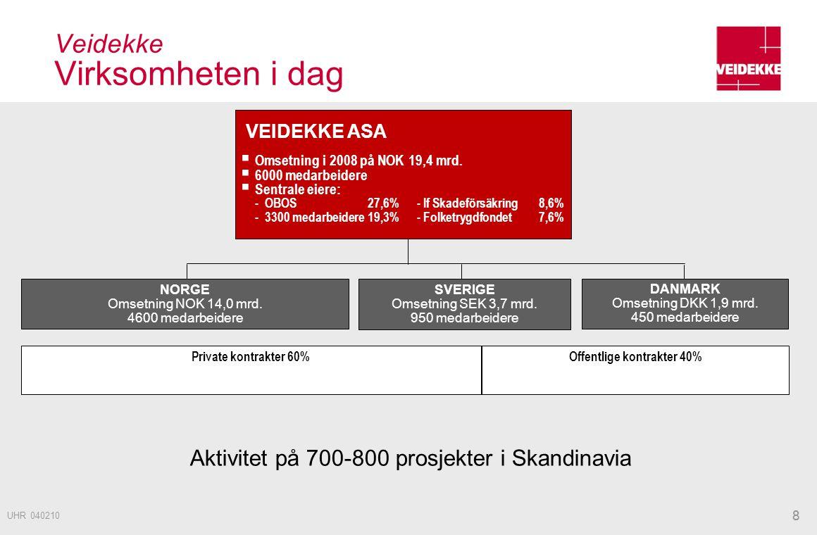 88 Veidekke Virksomheten i dag NORGE Omsetning NOK 14,0 mrd. 4600 medarbeidere SVERIGE Omsetning SEK 3,7 mrd. 950 medarbeidere DANMARK Omsetning DKK 1