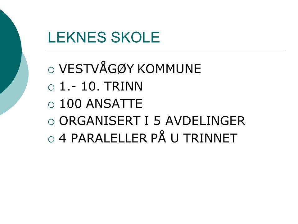 LEKNES SKOLE  VESTVÅGØY KOMMUNE  1.- 10.