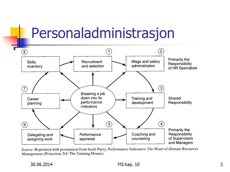 30.06.2014 MS kap. 102 Personaladministrasjon