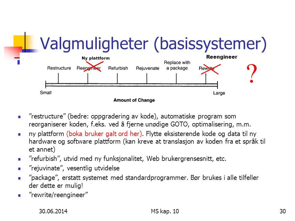 """30.06.2014 MS kap. 1030 Valgmuligheter (basissystemer)  """"restructure"""" (bedre: oppgradering av kode), automatiske program som reorganiserer koden, f.e"""