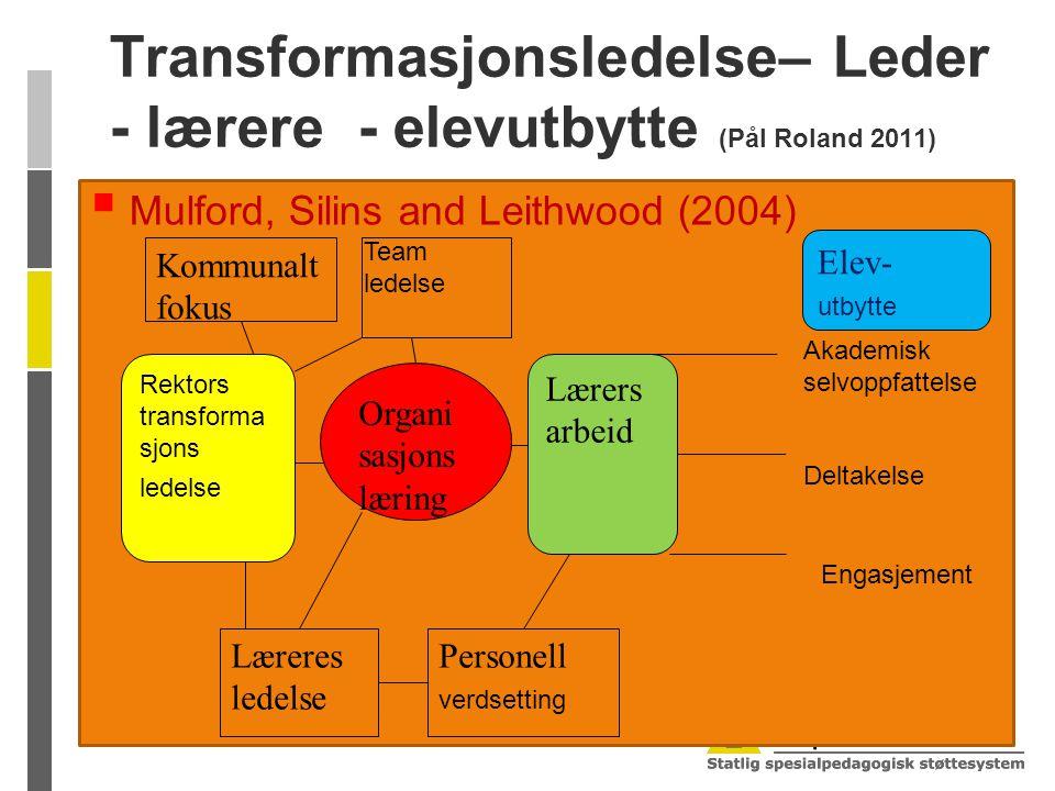 Transformasjonsledelse– Leder - lærere - elevutbytte (Pål Roland 2011)  Mulford, Silins and Leithwood (2004) Rektors transforma sjons ledelse Lærers