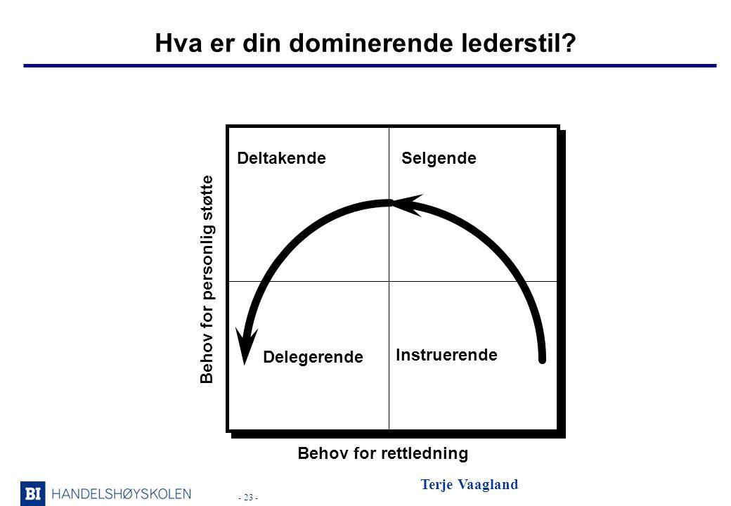 - 23 - Terje Vaagland Hva er din dominerende lederstil.