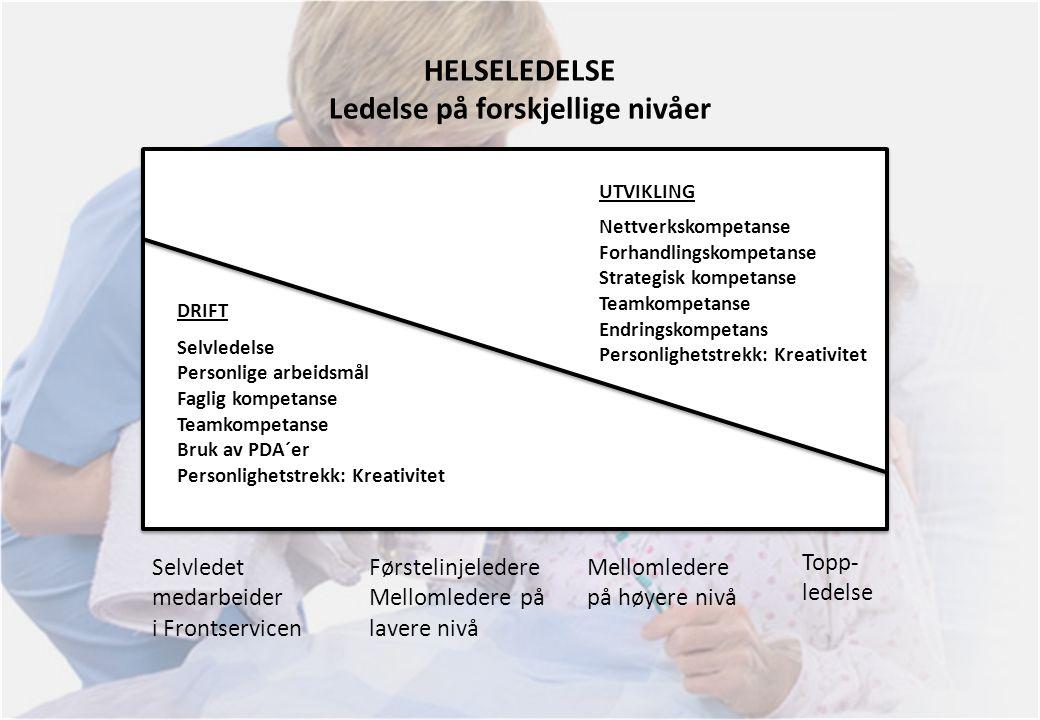 HELSELEDELSE Ledelse på forskjellige nivåer Førstelinjeledere Mellomledere på lavere nivå Mellomledere på høyere nivå DRIFT Selvledelse Personlige arb