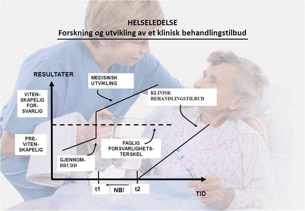 HELSELEDELSE Forskning og utvikling av et klinisk behandlingstilbud NB! KLINISK BEHANDLINGSTILBUD VITEN- SKAPELIG FOR- SVARLIG PRE- VITEN- SKAPELIG GJ