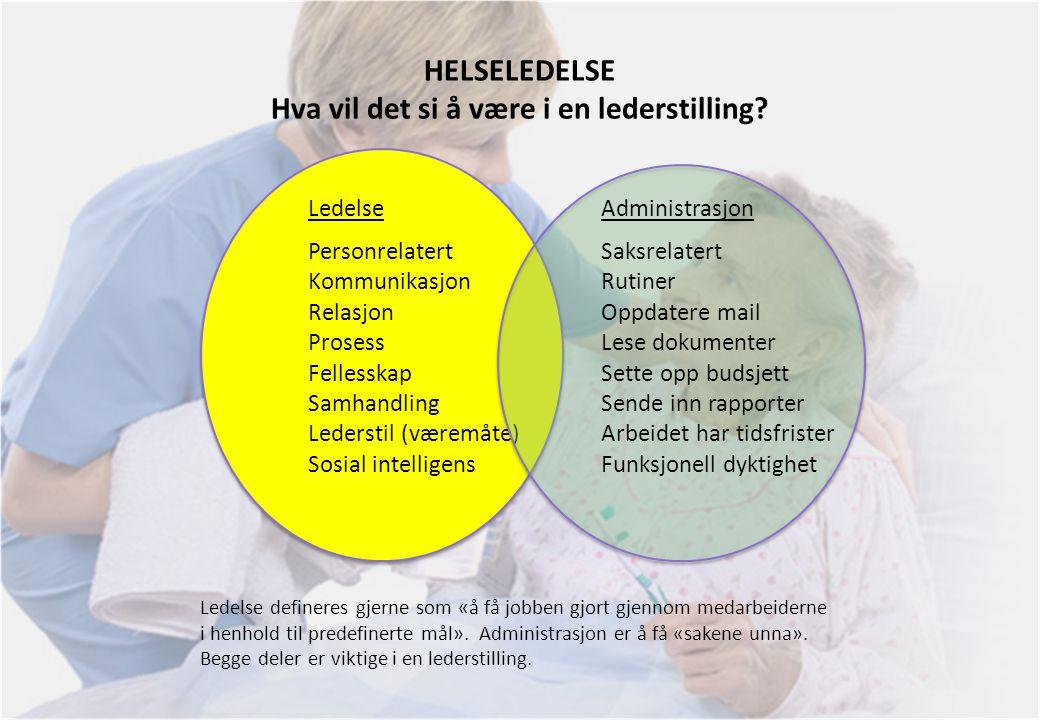 PRAKTISK PERSONALLEDELSE AKTØRPERSPEKTIVET DEN ENKELTE BRUKER/BORGER SELVLEDET MEDARBEIDER PERSONAL-LEDER OVER- ORDNET LEDER KOLLEGER Stab: HUMAN RESOURCE- AVDELING KOLLEK- TIVE ORGANER (Team, Prosjekt) Dyadisk prosess