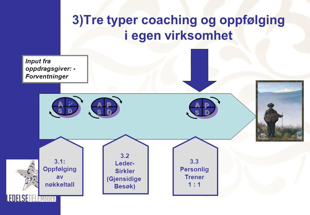 3)Tre typer coaching og oppfølging i egen virksomhet Input fra oppdragsgiver: - Forventninger P D A S P D A S P D A S 3.1: Oppfølging av nøkkeltall 3.