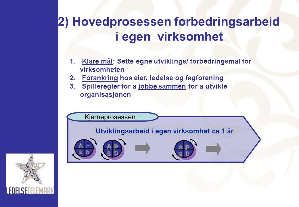 2) Hovedprosessen forbedringsarbeid i egen virksomhet Utviklingsarbeid i egen virksomhet ca 1 år P D A S P D A S P D A S Kjerneprosessen : 1. Klare må