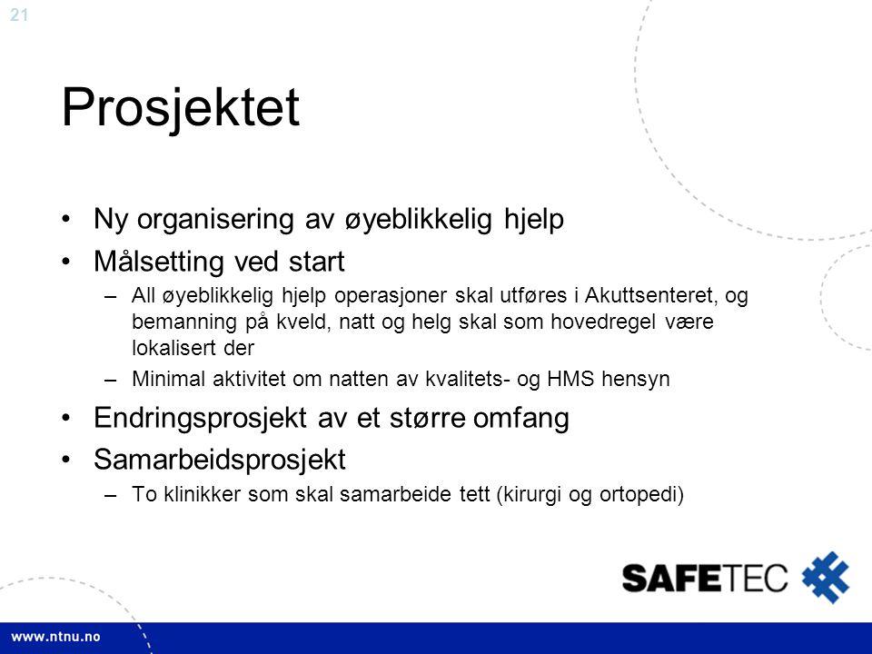 21 Prosjektet •Ny organisering av øyeblikkelig hjelp •Målsetting ved start –All øyeblikkelig hjelp operasjoner skal utføres i Akuttsenteret, og bemann