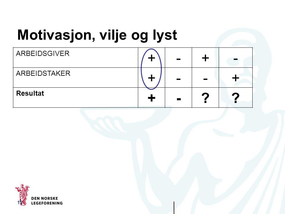 Motivasjon, vilje og lyst ARBEIDSGIVER +-+- ARBEIDSTAKER +--+ Resultat +-?? 12