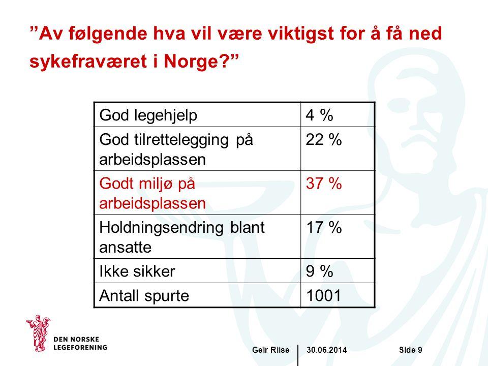 """30.06.2014Geir RiiseSide 9 """"Av følgende hva vil være viktigst for å få ned sykefraværet i Norge?"""" God legehjelp4 % God tilrettelegging på arbeidsplass"""