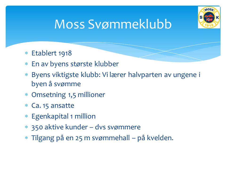  Etablert 1918  En av byens største klubber  Byens viktigste klubb: Vi lærer halvparten av ungene i byen å svømme  Omsetning 1,5 millioner  Ca. 1