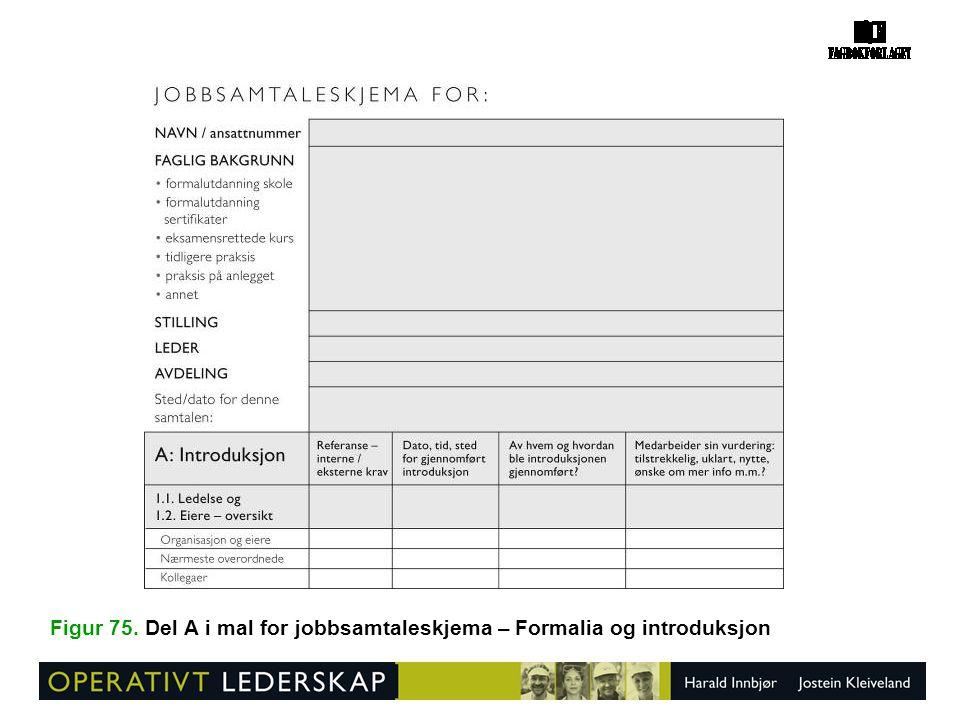 Figur 75. Del A i mal for jobbsamtaleskjema – Formalia og introduksjon