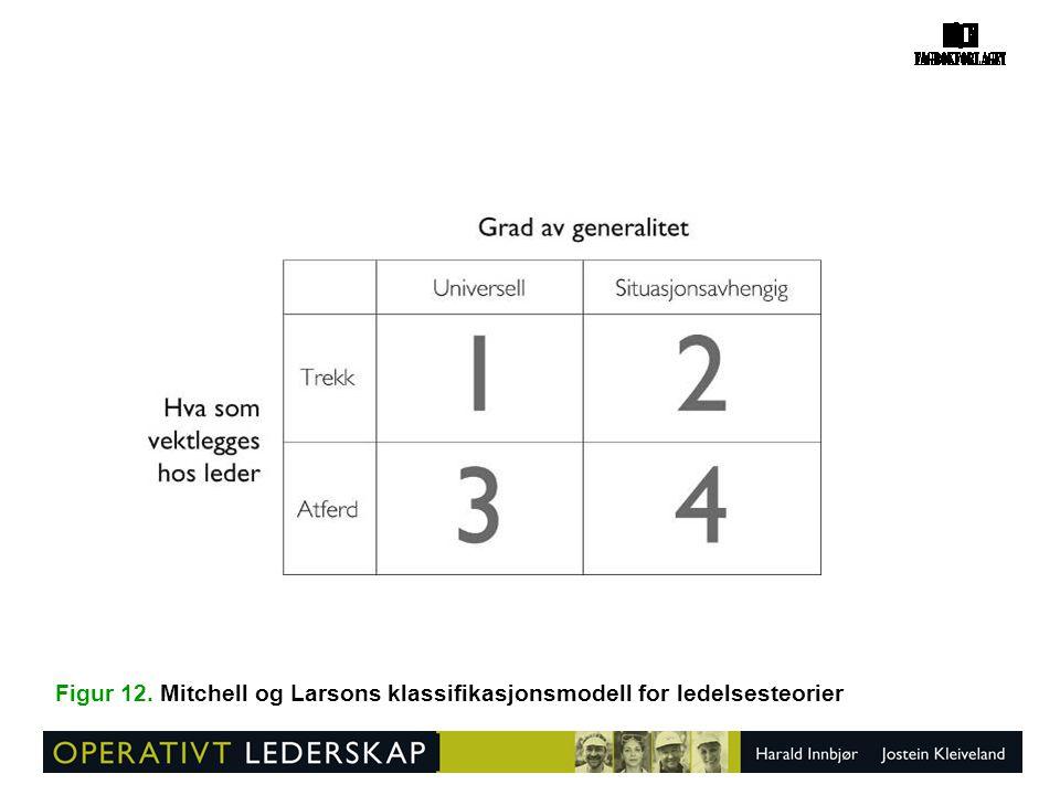 Figur 12. Mitchell og Larsons klassifikasjonsmodell for ledelsesteorier