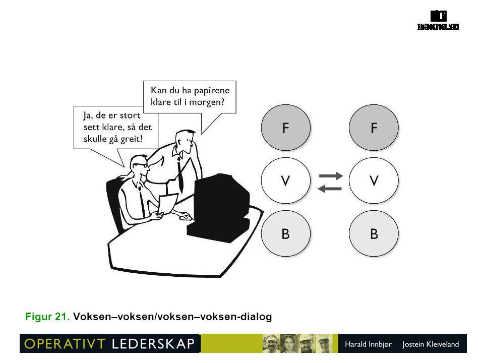 Figur 21. Voksen–voksen/voksen–voksen-dialog