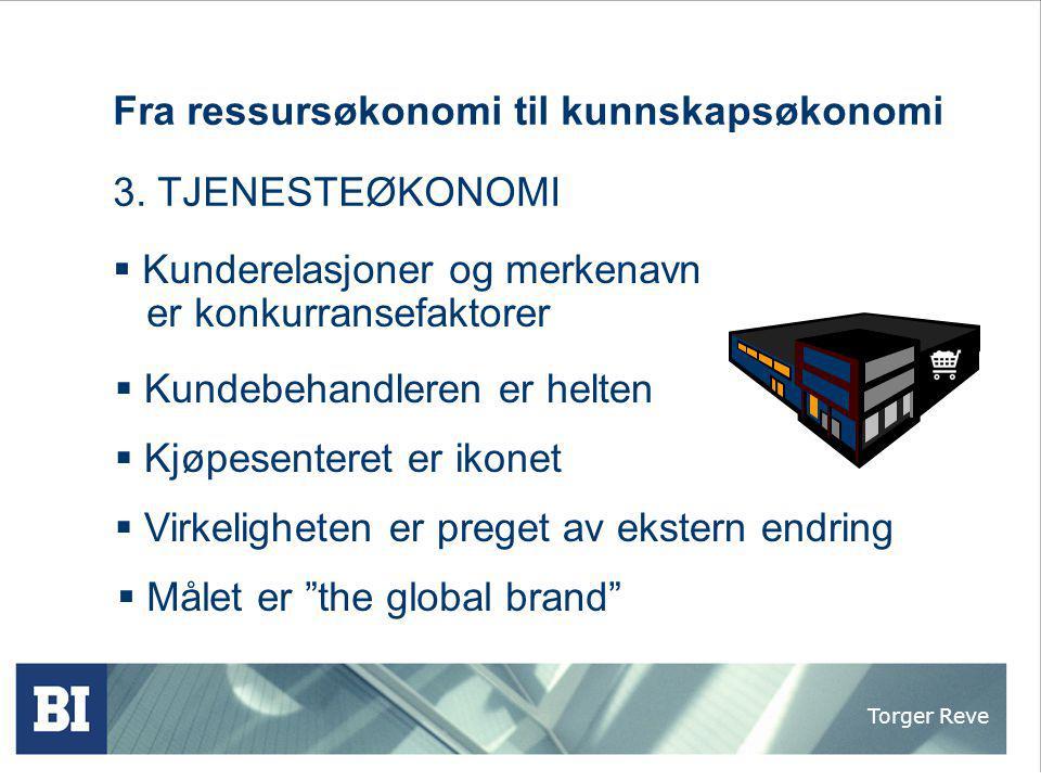 Torger Reve Fra ressursøkonomi til kunnskapsøkonomi 3. TJENESTEØKONOMI  Kundebehandleren er helten  Kjøpesenteret er ikonet  Virkeligheten er prege