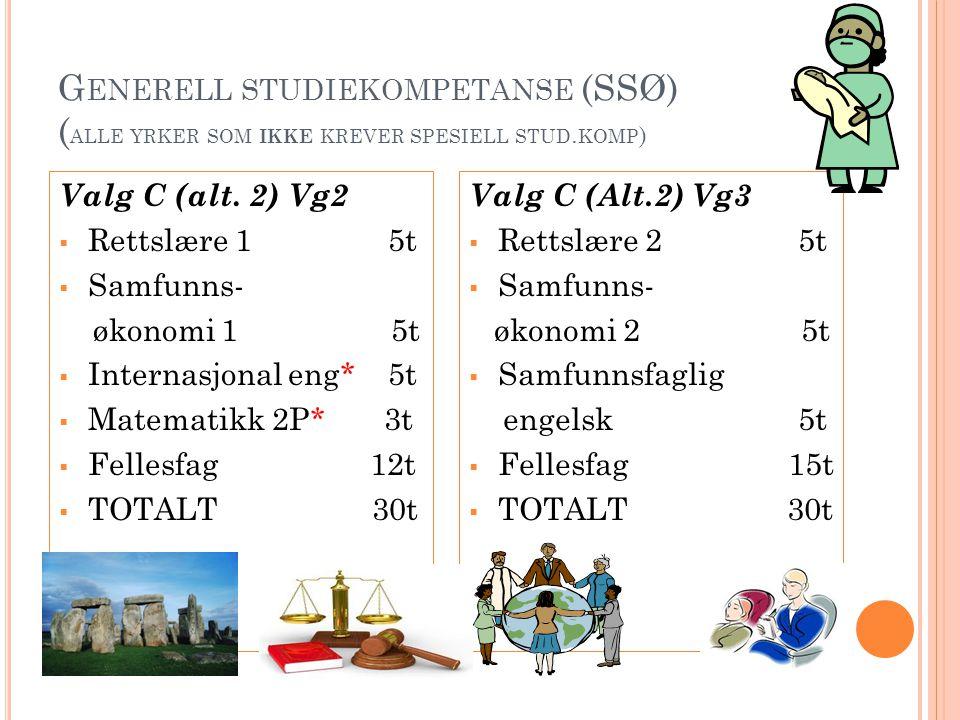 G ENERELL STUDIEKOMPETANSE (SSØ) ( ALLE YRKER SOM IKKE KREVER SPESIELL STUD. KOMP ) Valg C (Alt.2) Vg3  Rettslære 2 5t  Samfunns- økonomi 2 5t  Sam