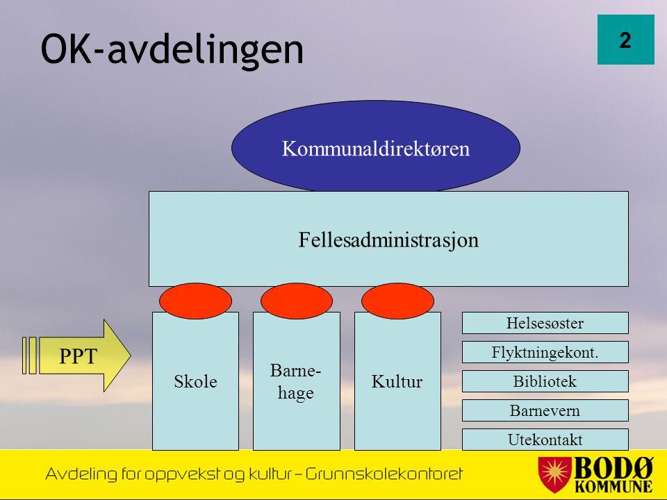 Akse 1 = Gode organisatoriske forutsetninger Kart 5 personale: Organisatoriske forutsetninger og læringstrykk sett opp mot vurdering av ledelsen Akse 2 = Lavt læringstrykk Akse 2 = Høyt læringstrykk Akse 1 = Dårlige organisatoriske forutsetninger - - + + - + •Positiv vurdering av ledelsen •Negativ vurdering av ledelsen