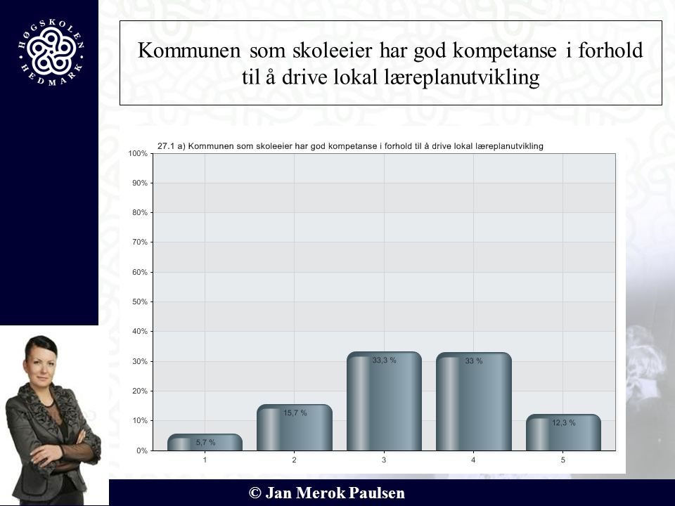 © Jan Merok Paulsen Kommunen som skoleeier har god kompetanse i forhold til å drive lokal læreplanutvikling