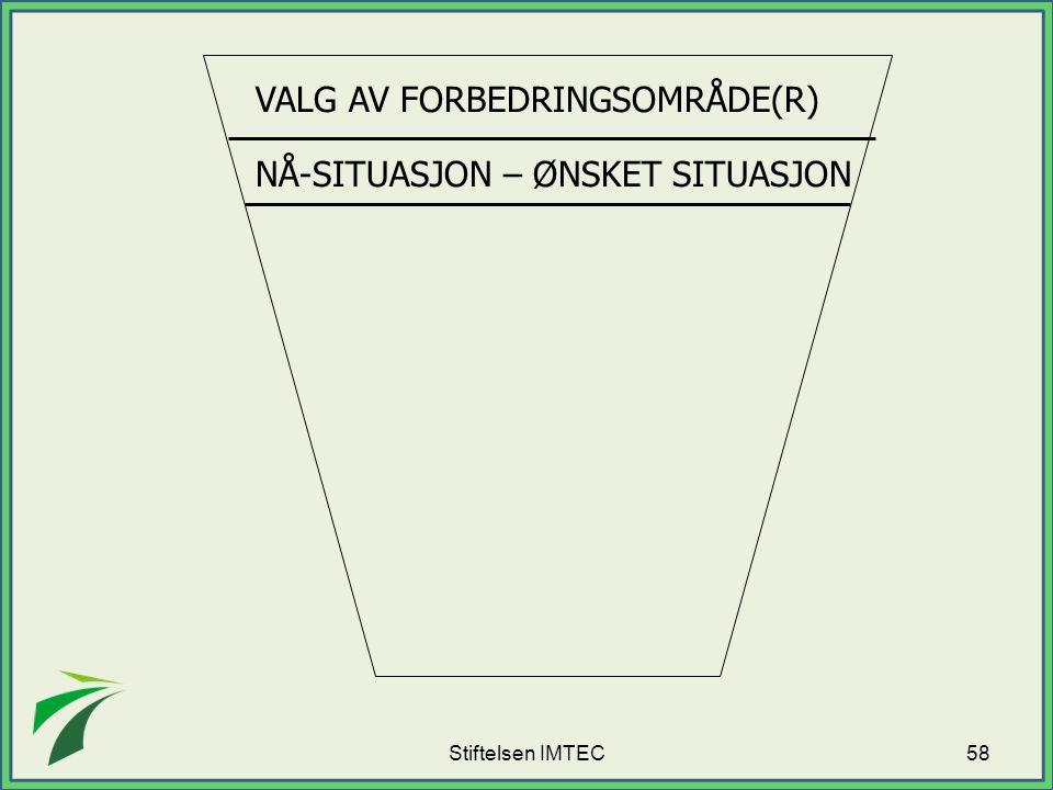 VALG AV FORBEDRINGSOMRÅDE(R) NÅ-SITUASJON – ØNSKET SITUASJON 58Stiftelsen IMTEC