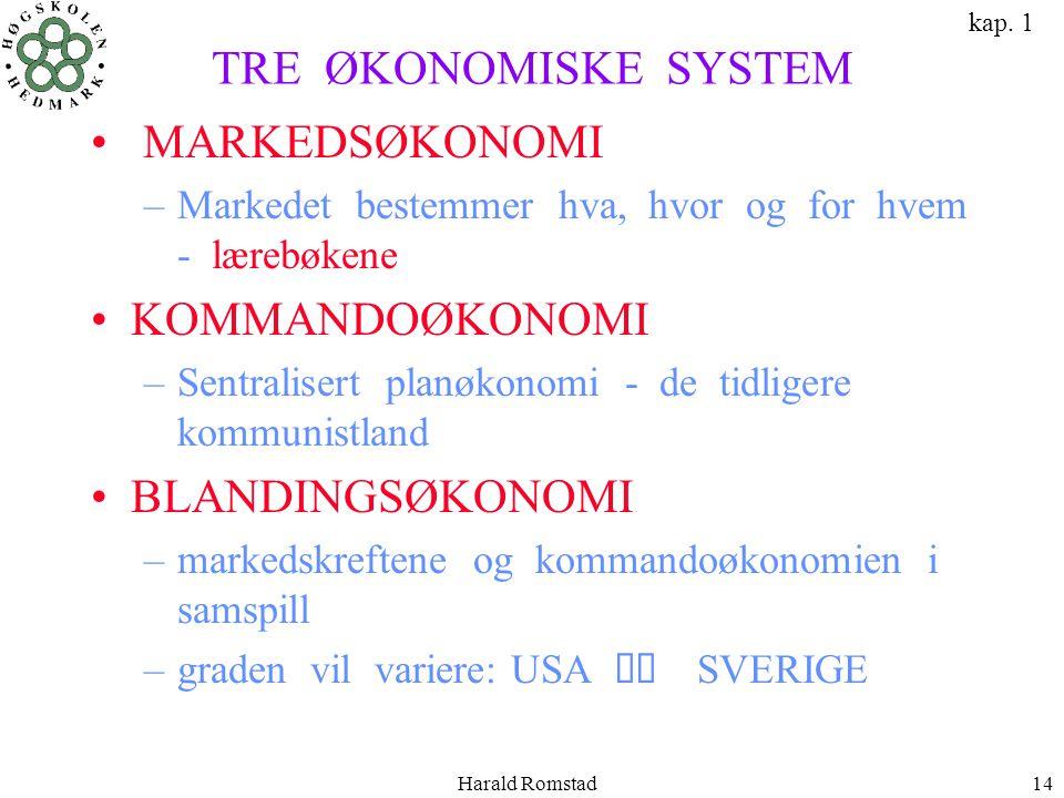 Harald Romstad14 TRE ØKONOMISKE SYSTEM • MARKEDSØKONOMI –Markedet bestemmer hva, hvor og for hvem - lærebøkene •KOMMANDOØKONOMI –Sentralisert planøkon