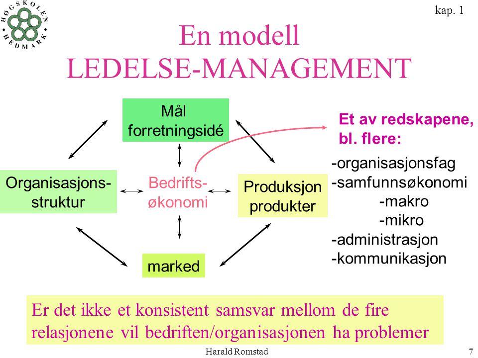 Harald Romstad7 En modell Mål forretningsidé Organisasjons- struktur marked Produksjon produkter Bedrifts- økonomi Et av redskapene, bl. flere: -organ