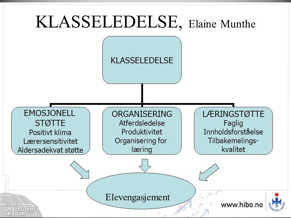 KLASSELEDELSE, Elaine Munthe KLASSELEDELSE EMOSJONELL STØTTE Positivt klima Lærersensitivitet Aldersadekvat støtte ORGANISERING Atferdsledelse Produkt