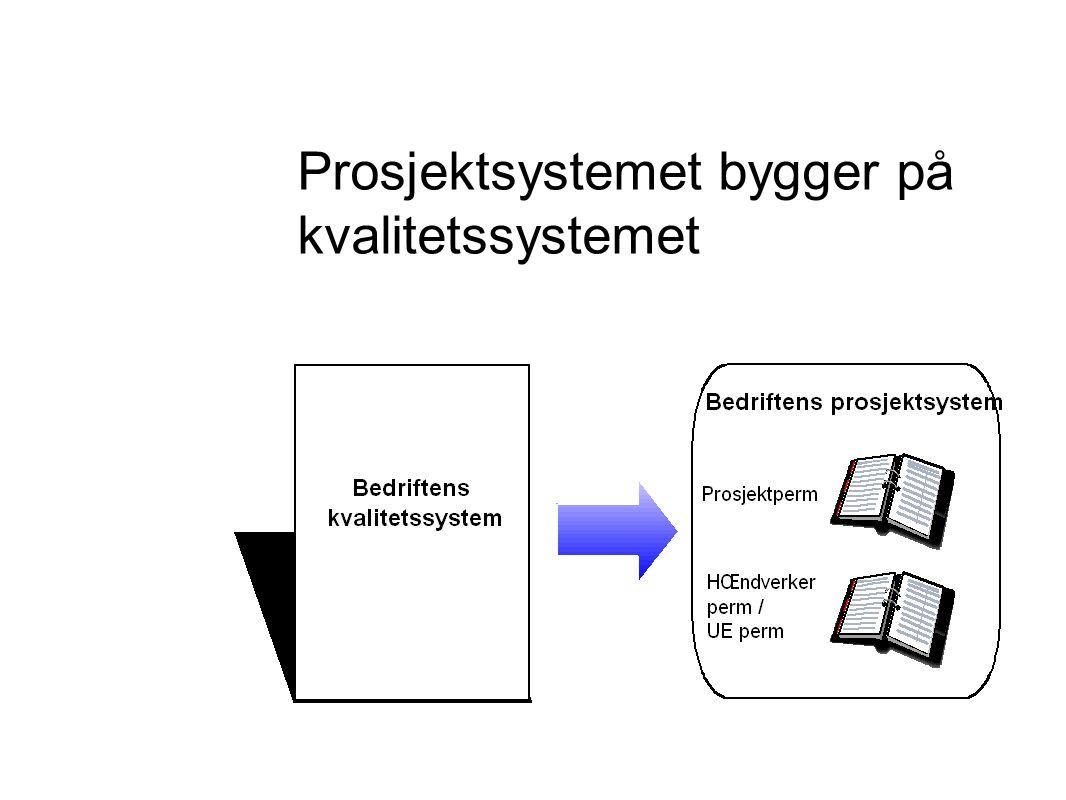 Prosjektsystemet bygger på kvalitetssystemet