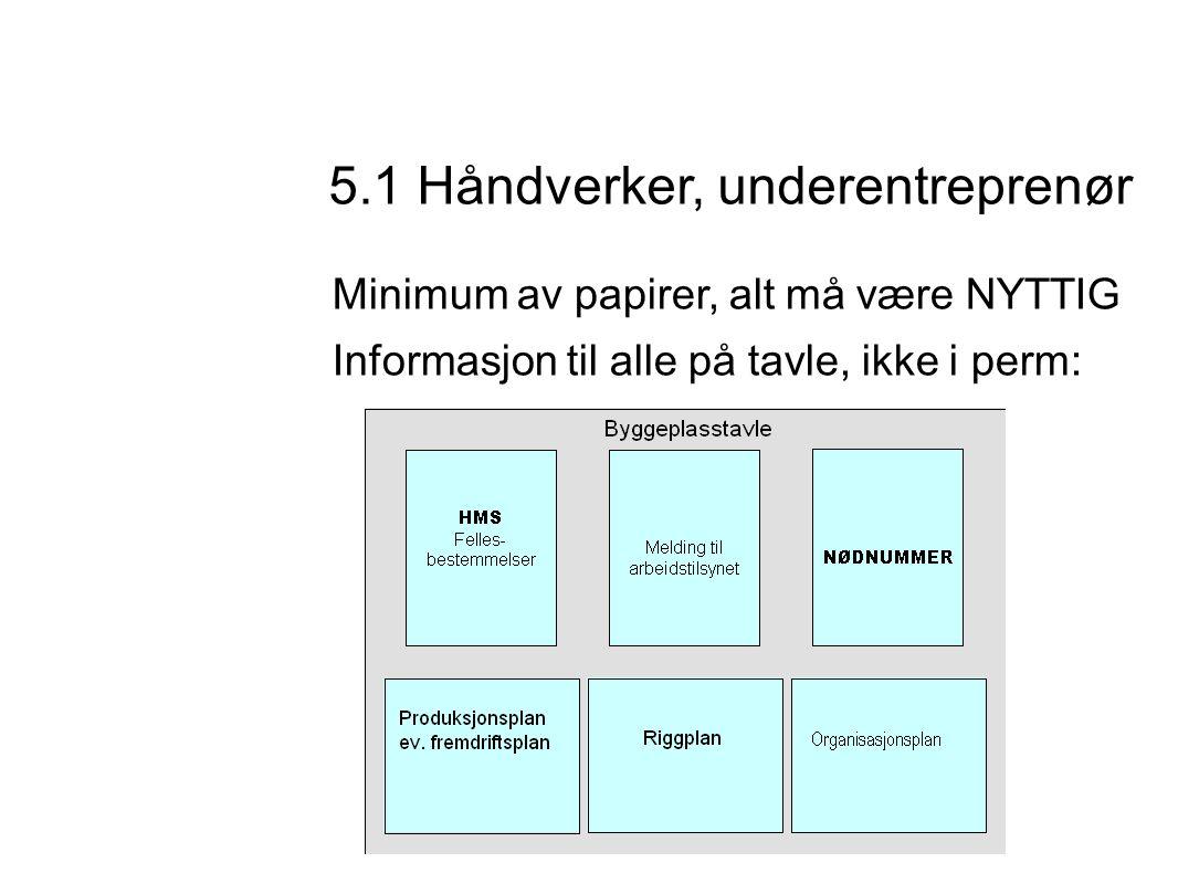 Minimum av papirer, alt må være NYTTIG Informasjon til alle på tavle, ikke i perm: 5.1 Håndverker, underentreprenør
