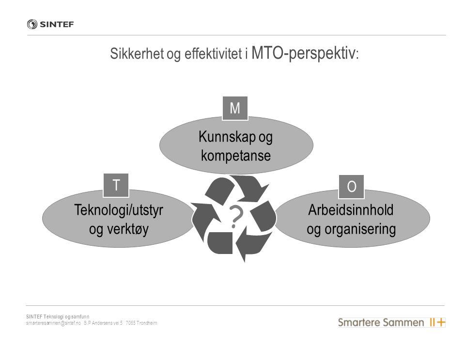 Arbeidsinnhold og organisering Kunnskap og kompetanse Teknologi/utstyr og verktøy .