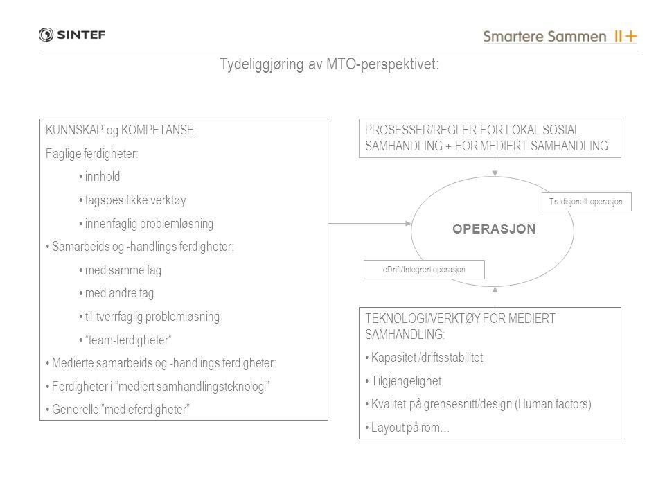 SINTEF Teknologiledelse smarteresammen@sintef.no S.P Andersens vei 5 7065 Trondheim MONOLOG DIALOG INVOLVERINGMEDVIRKNING PARALELL-LEK SAMHANDLING INDIVIDTEAM GRUPPE HVORDAN, HVORFOR, HVA-OM (kunnskap, innsikt, forståelse) HVA (data, informasjon) SYMPTOM- BEHANDLING ÅRSAKS- BEHANDLING Hvordan bli smartere sammen Smartere sammen