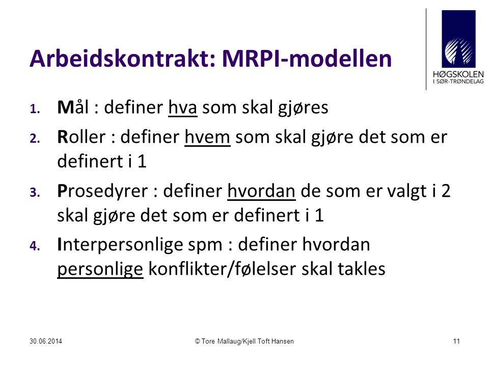 Arbeidskontrakt: MRPI-modellen 1. Mål : definer hva som skal gjøres 2. Roller : definer hvem som skal gjøre det som er definert i 1 3. Prosedyrer : de