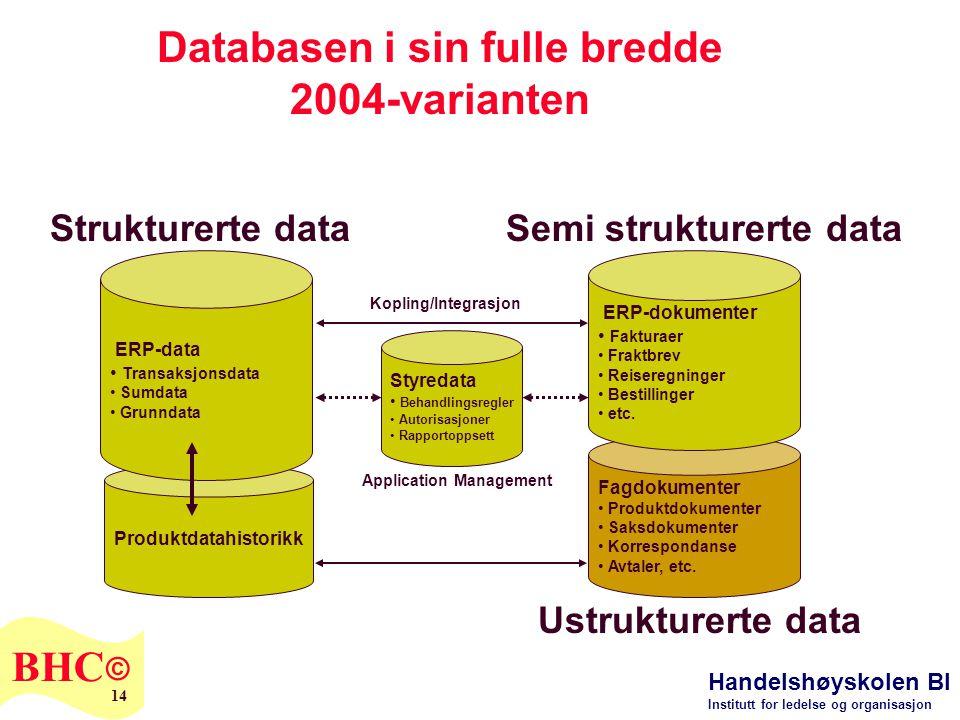 Handelshøyskolen BI Institutt for ledelse og organisasjon BHC © 14 Databasen i sin fulle bredde 2004-varianten Produktdatahistorikk Fagdokumenter • Pr