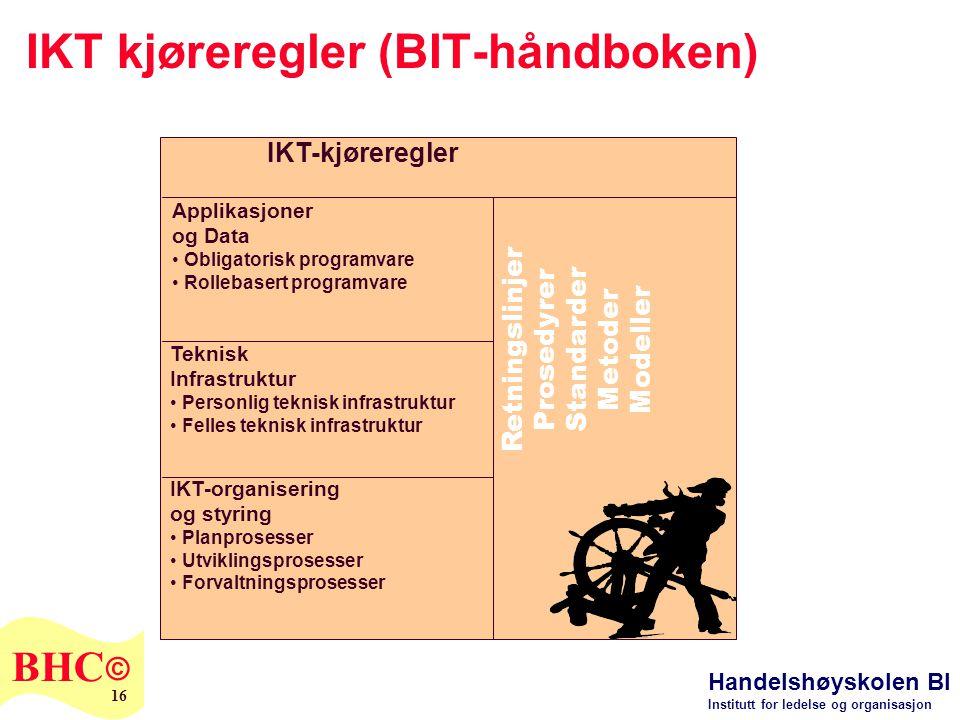 Handelshøyskolen BI Institutt for ledelse og organisasjon BHC © 16 IKT kjøreregler (BIT-håndboken) IKT-kjøreregler Applikasjoner og Data • Obligatoris