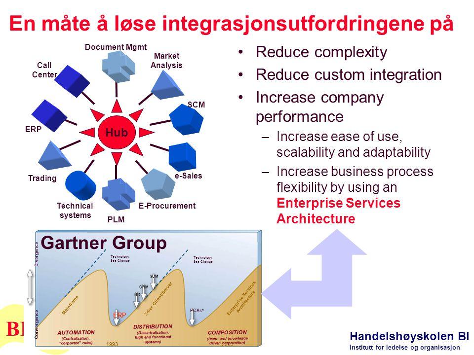 Handelshøyskolen BI Institutt for ledelse og organisasjon BHC © 4 Arkitektur på norsk Sammensetning og samvirke mellom de enkelte komponenter i et system I vår betydning et IT- system eller et forretningssystem .