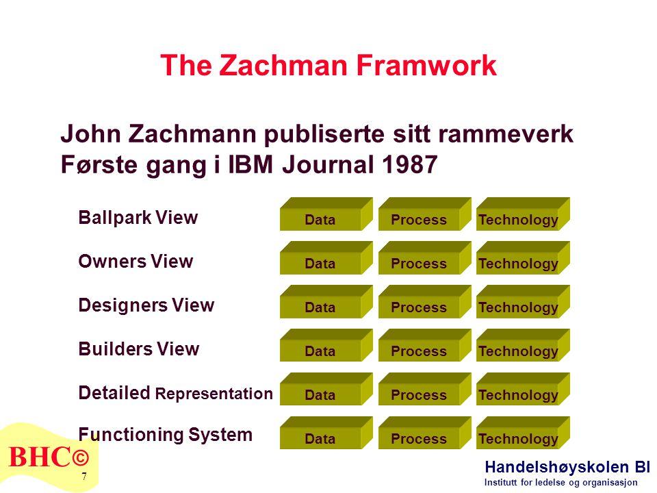 Handelshøyskolen BI Institutt for ledelse og organisasjon BHC © 7 The Zachman Framwork John Zachmann publiserte sitt rammeverk Første gang i IBM Journ