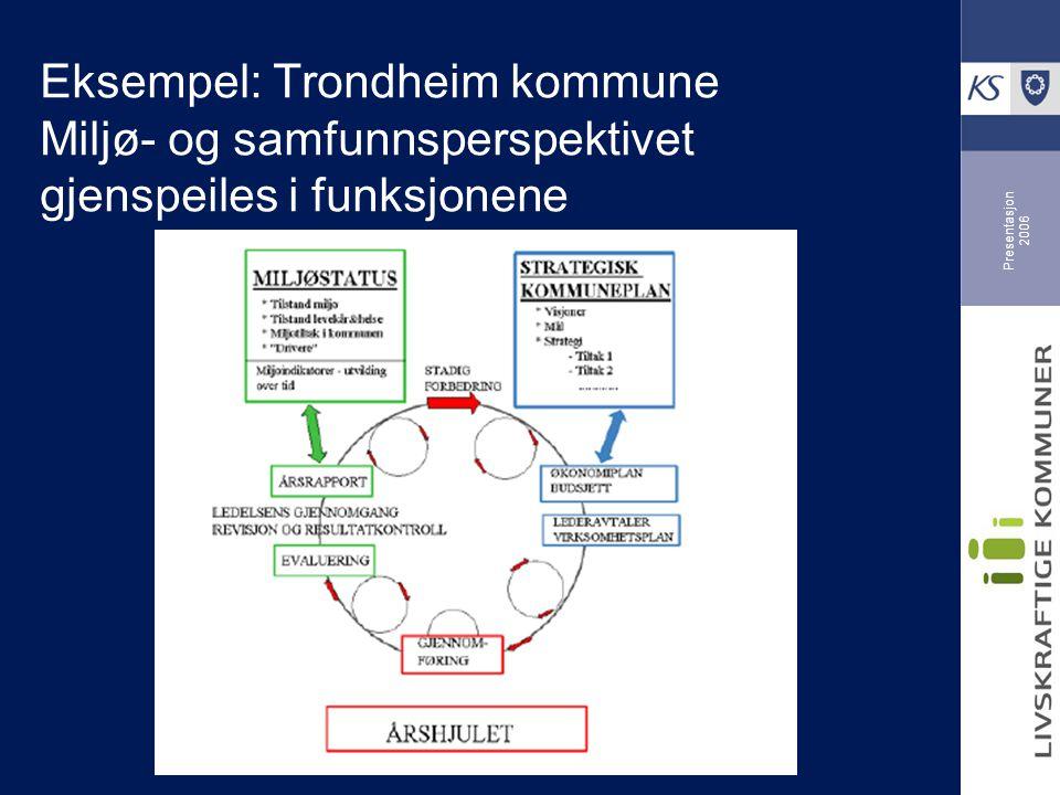 Presentasjon 2006 Eksempel: Trondheim kommune Miljø- og samfunnsperspektivet gjenspeiles i funksjonene