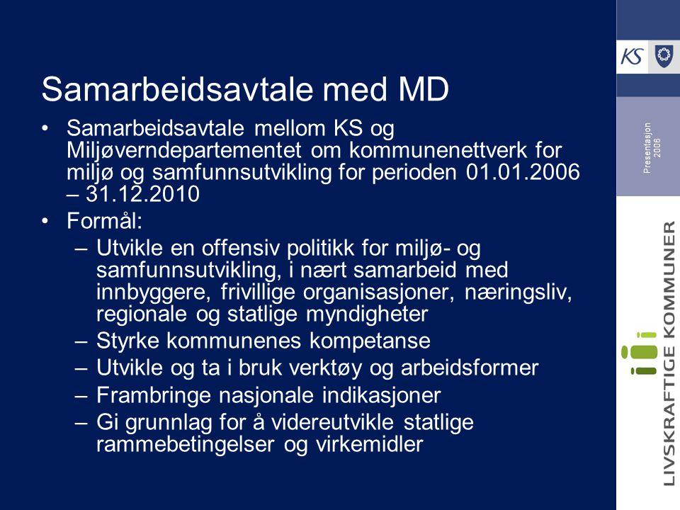 Presentasjon 2006 Hvilke behov er meldt inn.