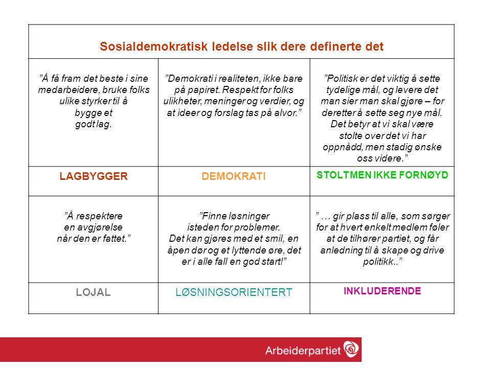 """Sosialdemokratisk ledelse slik dere definerte det """"Å få fram det beste i sine medarbeidere, bruke folks ulike styrker til å bygge et godt lag. """"Demokr"""