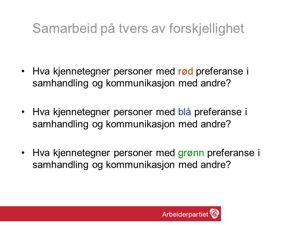 Samarbeid på tvers av forskjellighet •Hva kjennetegner personer med rød preferanse i samhandling og kommunikasjon med andre? •Hva kjennetegner persone